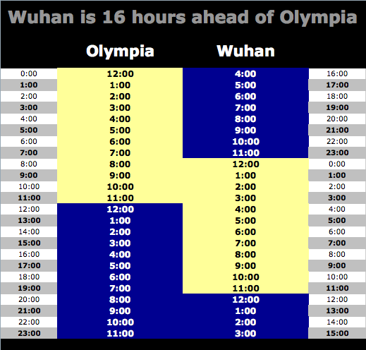 wuhan-olympia-time-chart