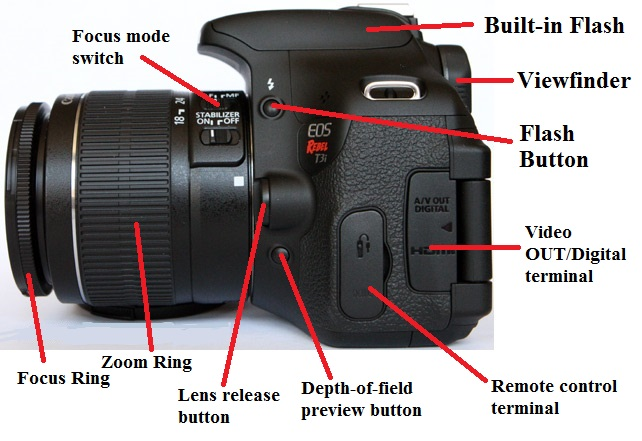 Canon T3i DLSR - Side