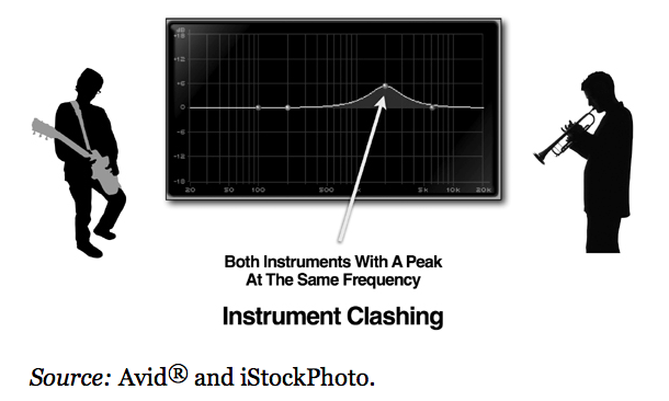 Image from Avid and iStock