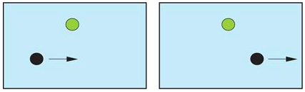 Block, Bruce. The Visual Story: Creating the Visual Structure of Film, TV and Digital Media (p. 168).
