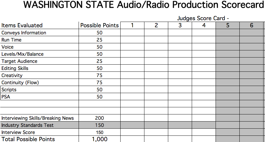 Audio:Radio Score Card